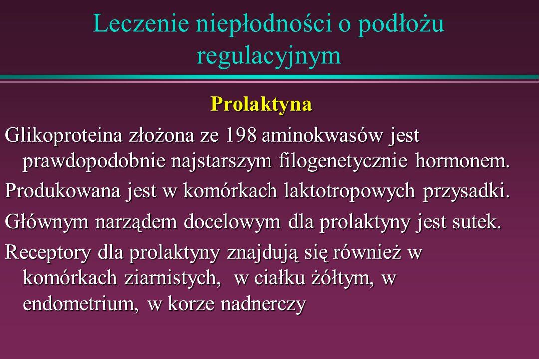 Leczenie niepłodności o podłożu regulacyjnym Prolaktyna Glikoproteina złożona ze 198 aminokwasów jest prawdopodobnie najstarszym filogenetycznie hormo
