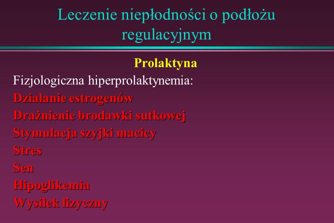 Leczenie niepłodności o podłożu regulacyjnym Prolaktyna Fizjologiczna hiperprolaktynemia: Działanie estrogenów Drażnienie brodawki sutkowej Stymulacja