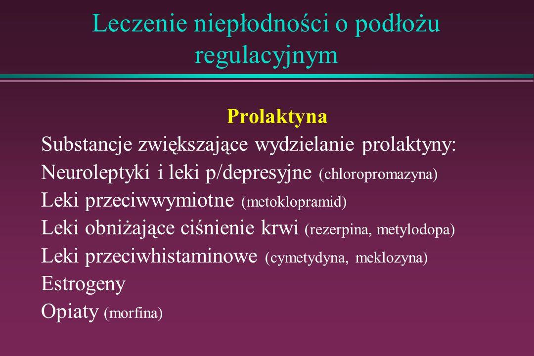 Leczenie niepłodności o podłożu regulacyjnym Prolaktyna Substancje zwiększające wydzielanie prolaktyny: Neuroleptyki i leki p/depresyjne (chloropromaz