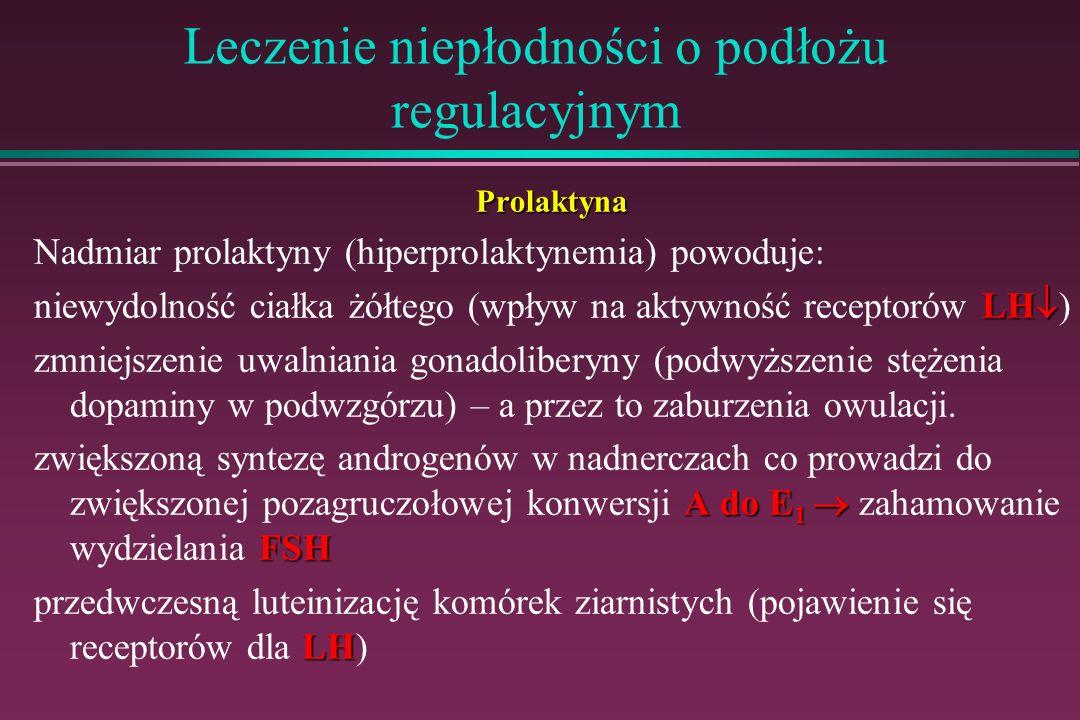 Leczenie niepłodności o podłożu regulacyjnym Prolaktyna Nadmiar prolaktyny (hiperprolaktynemia) powoduje: LH niewydolność ciałka żółtego (wpływ na akt