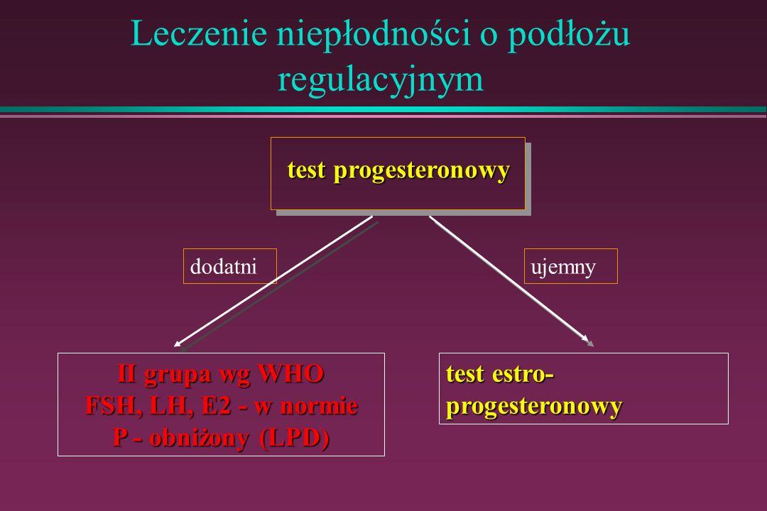 Leczenie niepłodności o podłożu regulacyjnym test progesteronowy dodatniujemny II grupa wg WHO FSH, LH, E2 - w normie P - obniżony (LPD) test estro- p