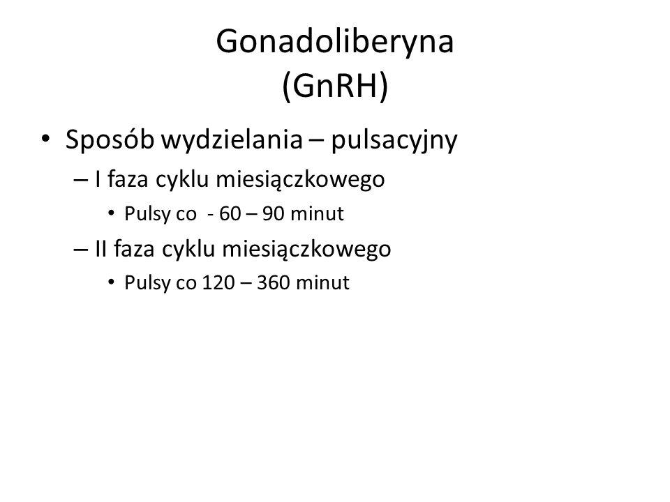 Gonadoliberyna (GnRH) Sposób wydzielania – pulsacyjny – I faza cyklu miesiączkowego Pulsy co - 60 – 90 minut – II faza cyklu miesiączkowego Pulsy co 120 – 360 minut