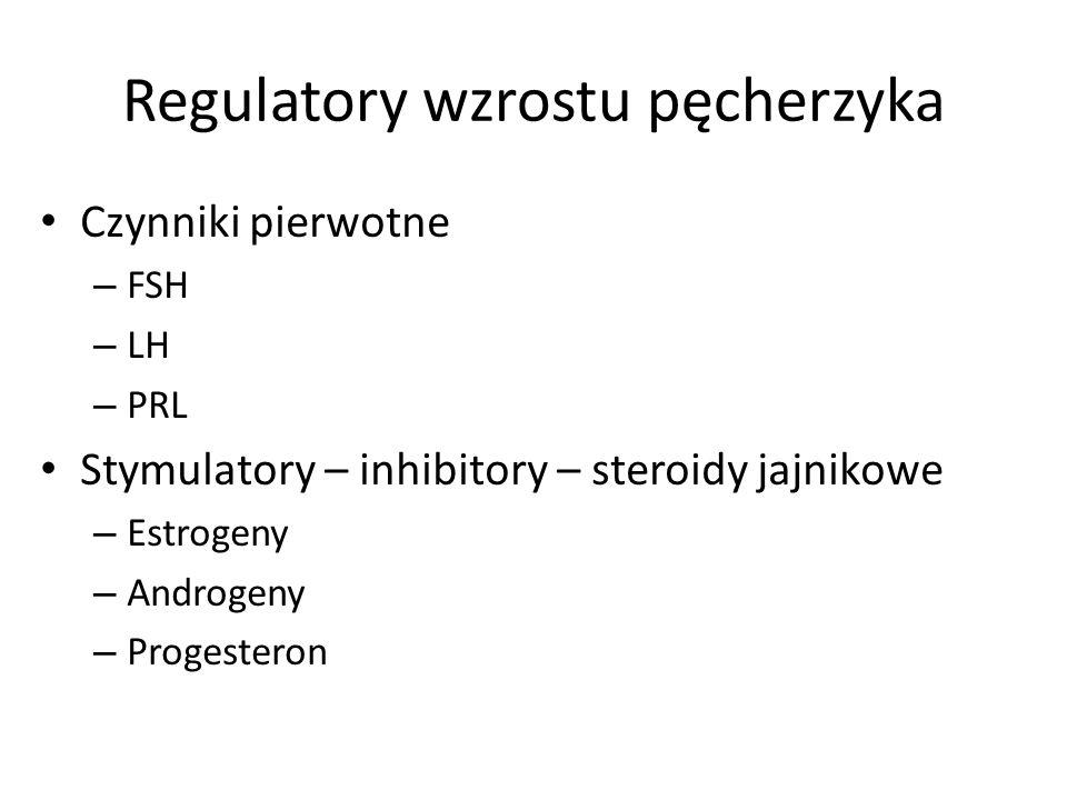 Regulatory wzrostu pęcherzyka Czynniki pierwotne – FSH – LH – PRL Stymulatory – inhibitory – steroidy jajnikowe – Estrogeny – Androgeny – Progesteron