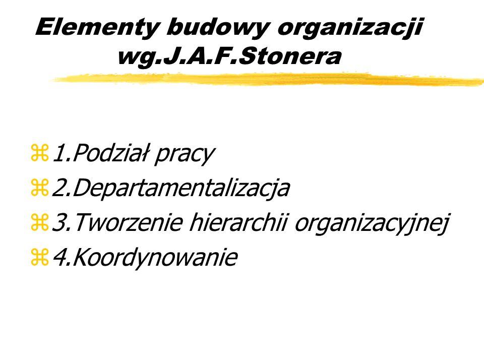 Elementy budowy organizacji wg.J.A.F.Stonera z1.Podział pracy z2.Departamentalizacja z3.Tworzenie hierarchii organizacyjnej z4.Koordynowanie