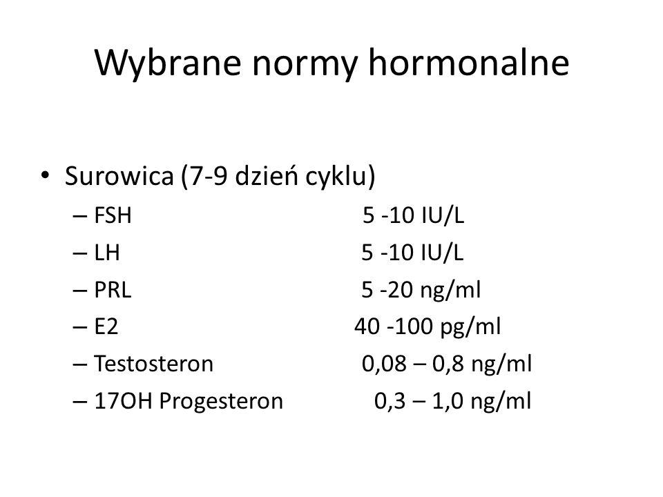 Wybrane normy hormonalne Surowica (7-9 dzień cyklu) – FSH 5 -10 IU/L – LH 5 -10 IU/L – PRL 5 -20 ng/ml – E2 40 -100 pg/ml – Testosteron 0,08 – 0,8 ng/
