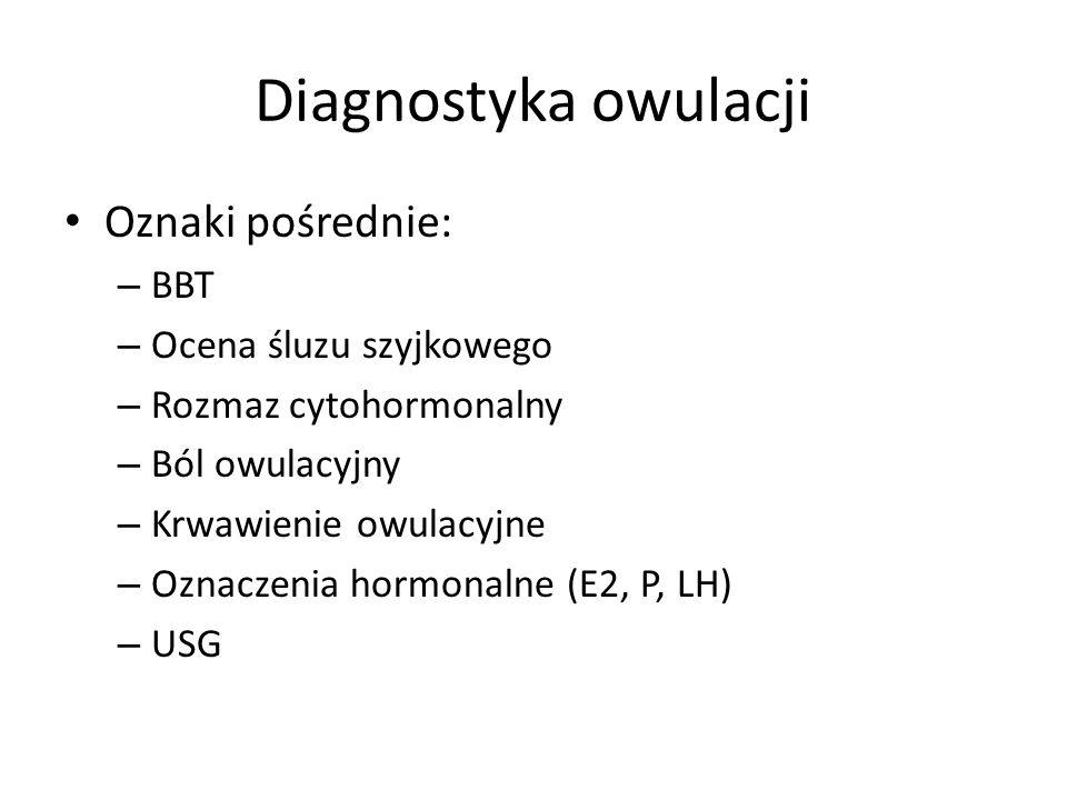 Diagnostyka owulacji Oznaki pewne – Ciąża – Bezpośrednie uwidocznienie komórki jajowej