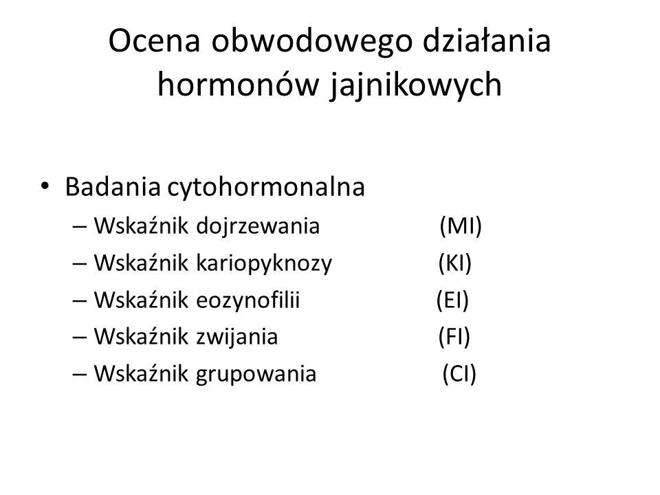 Ocena obwodowego działania hormonów jajnikowych Badania cytohormonalna – Wskaźnik dojrzewania (MI) – Wskaźnik kariopyknozy (KI) – Wskaźnik eozynofilii
