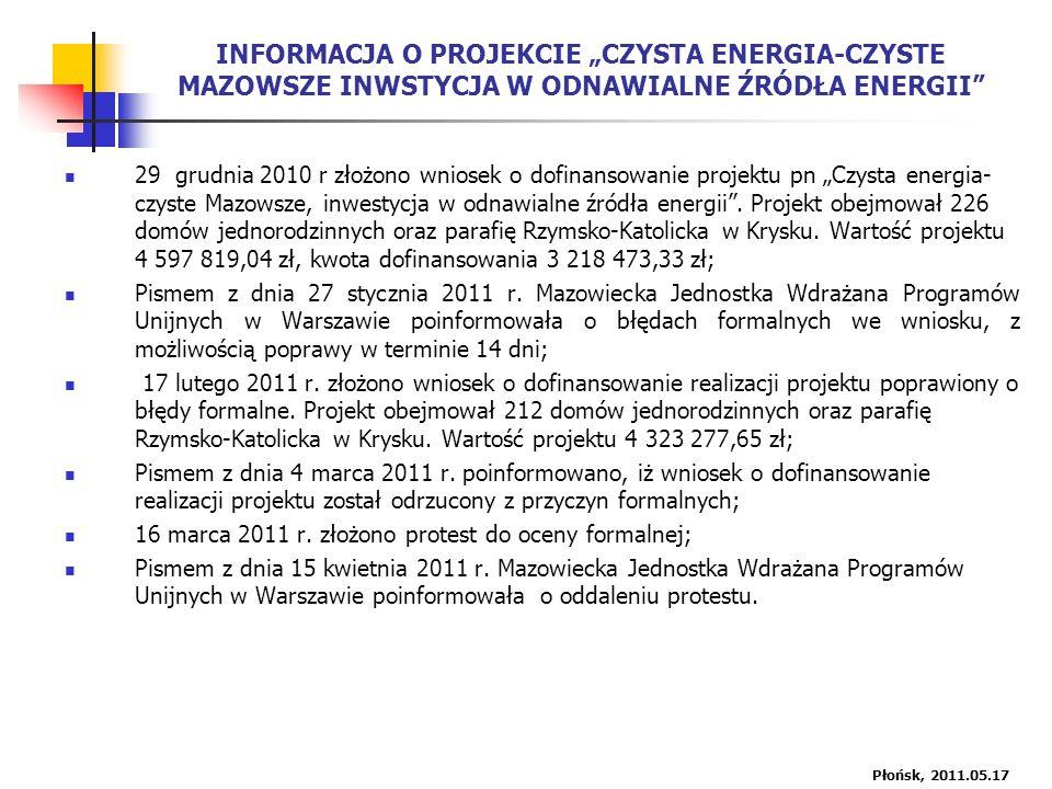 INFORMACJA O PROJEKCIE CZYSTA ENERGIA-CZYSTE MAZOWSZE INWSTYCJA W ODNAWIALNE ŹRÓDŁA ENERGII 29 grudnia 2010 r złożono wniosek o dofinansowanie projektu pn Czysta energia- czyste Mazowsze, inwestycja w odnawialne źródła energii.