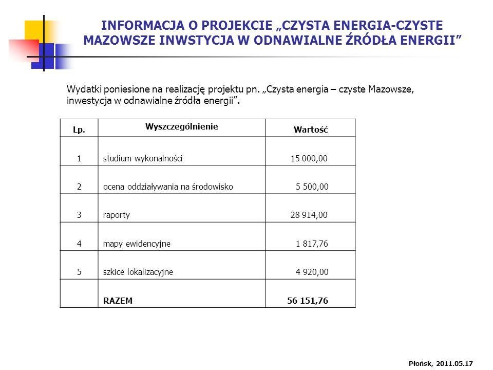 INFORMACJA O PROJEKCIE CZYSTA ENERGIA-CZYSTE MAZOWSZE INWSTYCJA W ODNAWIALNE ŹRÓDŁA ENERGII Wydatki poniesione na realizację projektu pn.