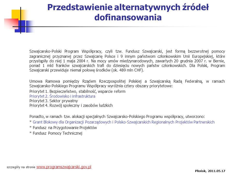 Przedstawienie alternatywnych źródeł dofinansowania Szwajcarsko-Polski Program Współpracy, czyli tzw.