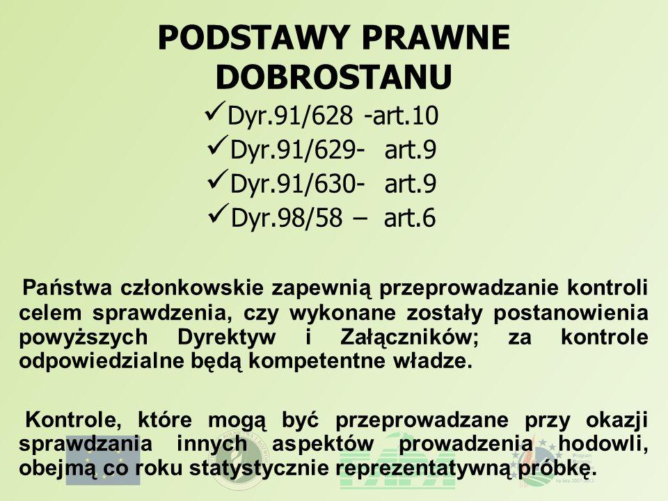 PODSTAWY PRAWNE DOBROSTANU Dyr.91/628 -art.10 Dyr.91/629- art.9 Dyr.91/630- art.9 Dyr.98/58 – art.6 Państwa członkowskie zapewnią przeprowadzanie kont