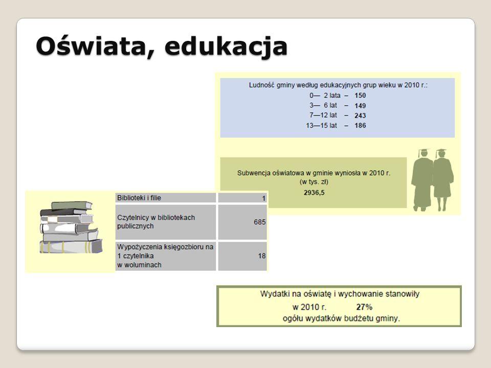 Oświata, edukacja