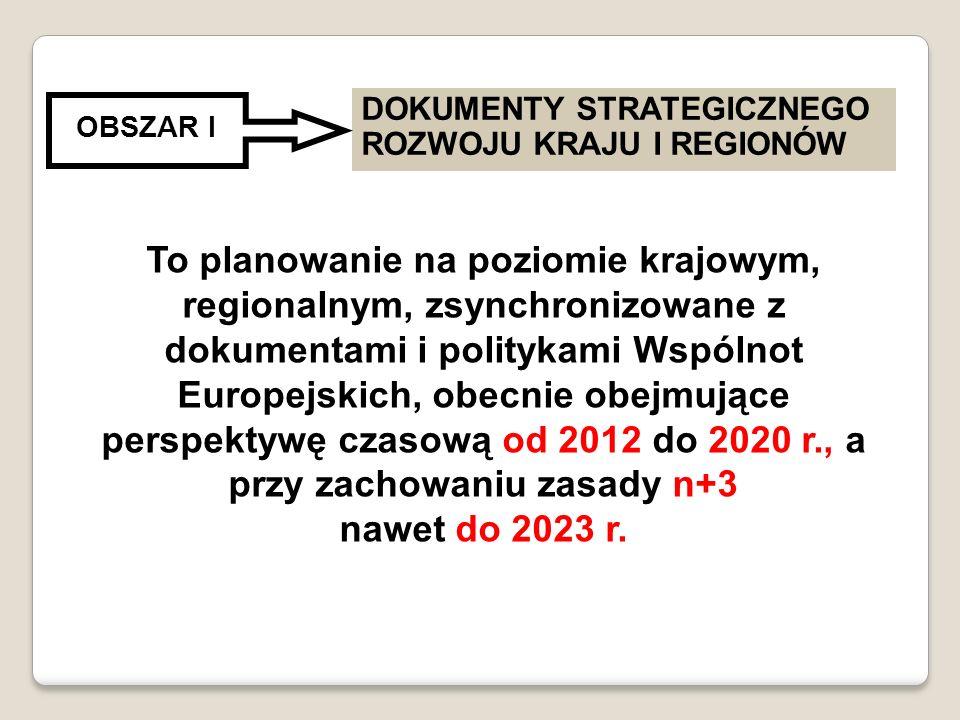 To planowanie na poziomie krajowym, regionalnym, zsynchronizowane z dokumentami i politykami Wspólnot Europejskich, obecnie obejmujące perspektywę cza