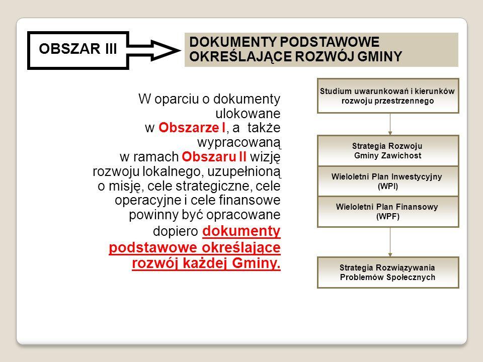 W oparciu o dokumenty ulokowane w Obszarze I, a także wypracowaną w ramach Obszaru II wizję rozwoju lokalnego, uzupełnioną o misję, cele strategiczne,
