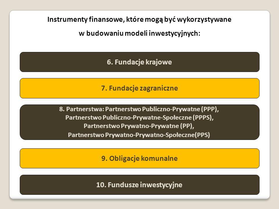 Instrumenty finansowe, które mogą być wykorzystywane w budowaniu modeli inwestycyjnych: 6. Fundacje krajowe 7. Fundacje zagraniczne 8. Partnerstwa: Pa