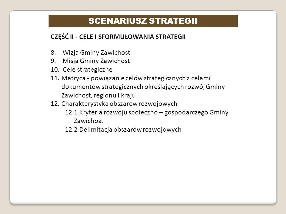 SCENARIUSZ STRATEGII CZĘŚĆ II - CELE I SFORMUŁOWANIA STRATEGII 8. Wizja Gminy Zawichost 9. Misja Gminy Zawichost 10. Cele strategiczne 11.Matryca - po