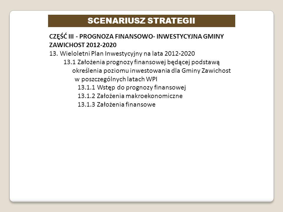 SCENARIUSZ STRATEGII CZĘŚĆ III - PROGNOZA FINANSOWO- INWESTYCYJNA GMINY ZAWICHOST 2012-2020 13. Wieloletni Plan Inwestycyjny na lata 2012-2020 13.1 Za