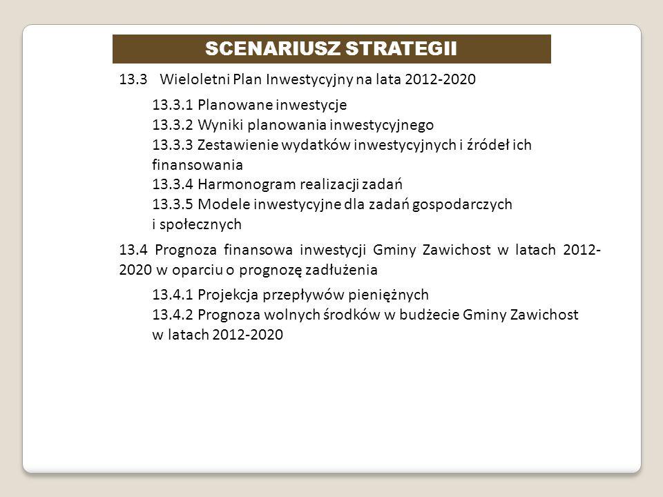 SCENARIUSZ STRATEGII 13.3 Wieloletni Plan Inwestycyjny na lata 2012-2020 13.3.1 Planowane inwestycje 13.3.2 Wyniki planowania inwestycyjnego 13.3.3 Ze