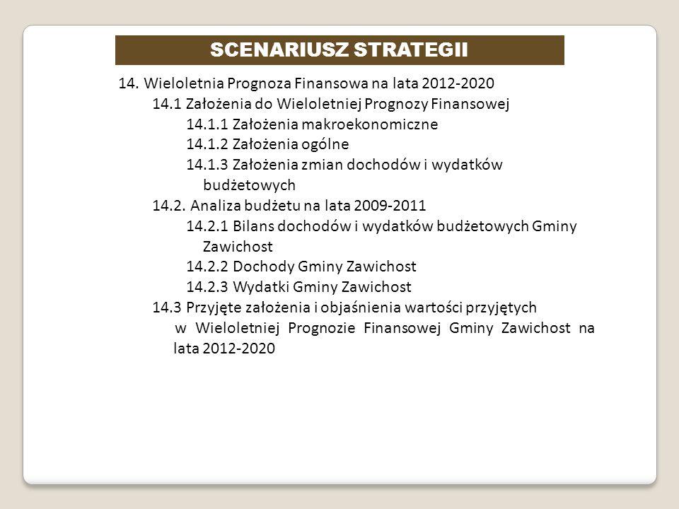 SCENARIUSZ STRATEGII 14. Wieloletnia Prognoza Finansowa na lata 2012-2020 14.1 Założenia do Wieloletniej Prognozy Finansowej 14.1.1 Założenia makroeko