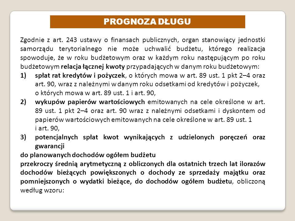 PROGNOZA DŁUGU Zgodnie z art. 243 ustawy o finansach publicznych, organ stanowiący jednostki samorządu terytorialnego nie może uchwalić budżetu, które