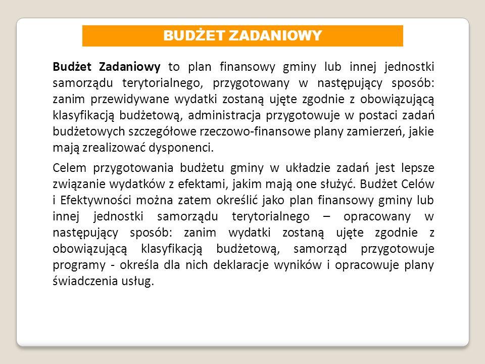 BUDŻET ZADANIOWY Budżet Zadaniowy to plan finansowy gminy lub innej jednostki samorządu terytorialnego, przygotowany w następujący sposób: zanim przew