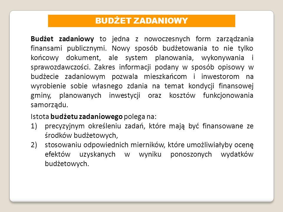 Budżet zadaniowy to jedna z nowoczesnych form zarządzania finansami publicznymi. Nowy sposób budżetowania to nie tylko końcowy dokument, ale system pl