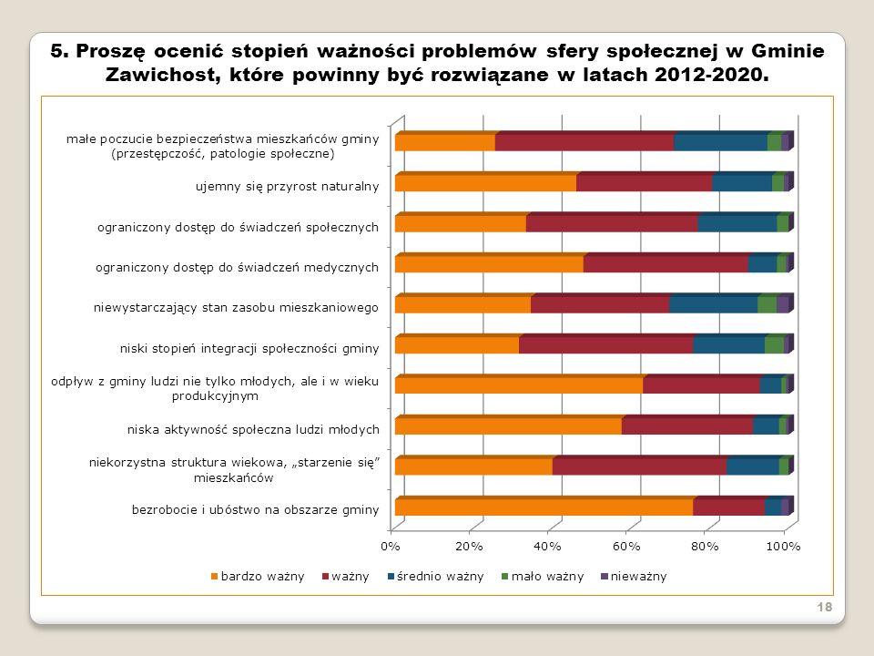 18 5. Proszę ocenić stopień ważności problemów sfery społecznej w Gminie Zawichost, które powinny być rozwiązane w latach 2012-2020.