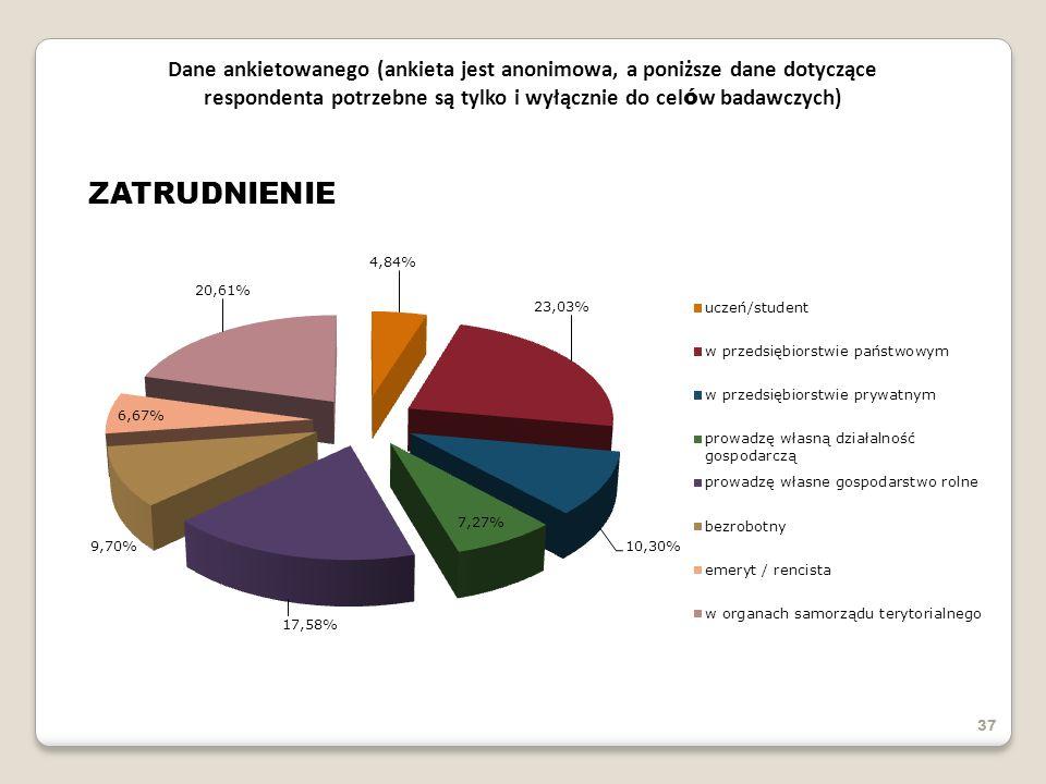 37 Dane ankietowanego (ankieta jest anonimowa, a poniższe dane dotyczące respondenta potrzebne są tylko i wyłącznie do cel ó w badawczych)