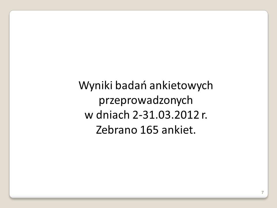 Wyniki badań ankietowych przeprowadzonych w dniach 2-31.03.2012 r. Zebrano 165 ankiet. 7