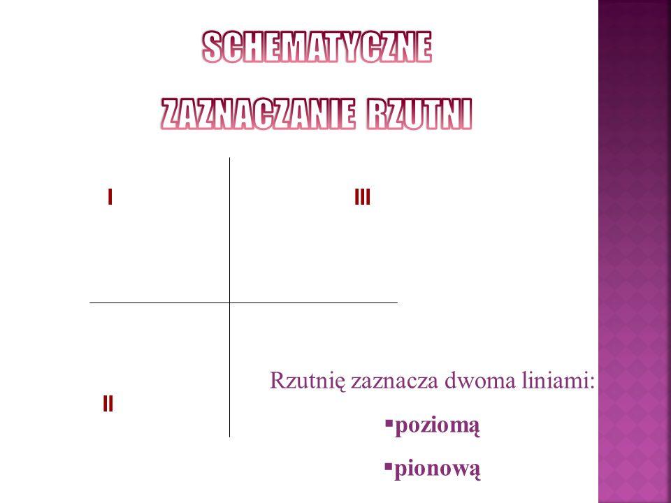 III II I Rzutnię zaznacza dwoma liniami: poziomą pionową