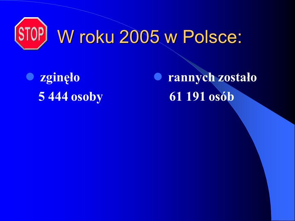 W roku 2005 w Polsce: W roku 2005 w Polsce: zginęło 5 444 osoby rannych zostało 61 191 osób