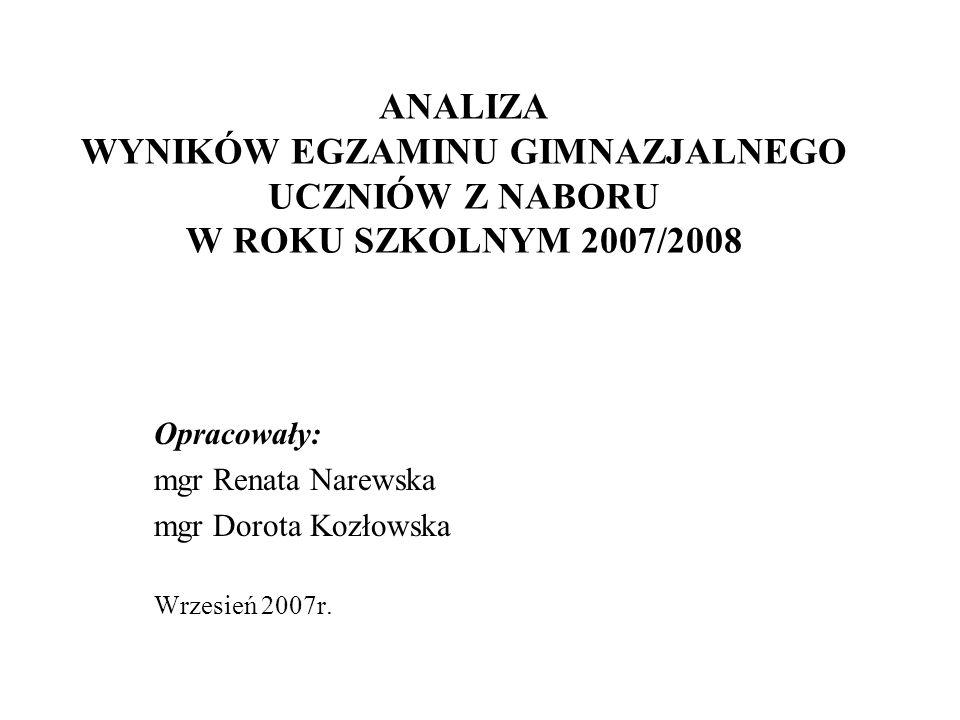 ANALIZA WYNIKÓW EGZAMINU GIMNAZJALNEGO UCZNIÓW Z NABORU W ROKU SZKOLNYM 2007/2008 Opracowały: mgr Renata Narewska mgr Dorota Kozłowska Wrzesień 2007r.