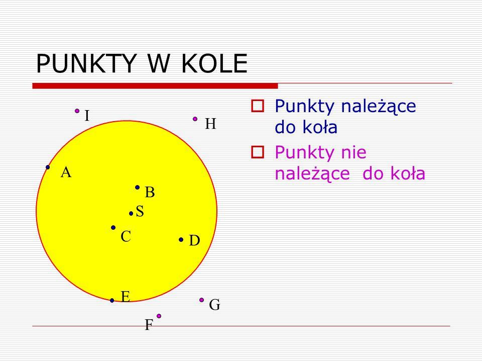 PUNKTY W KOLE Punkty należące do koła Punkty nie należące do koła A B C D E F G H I S