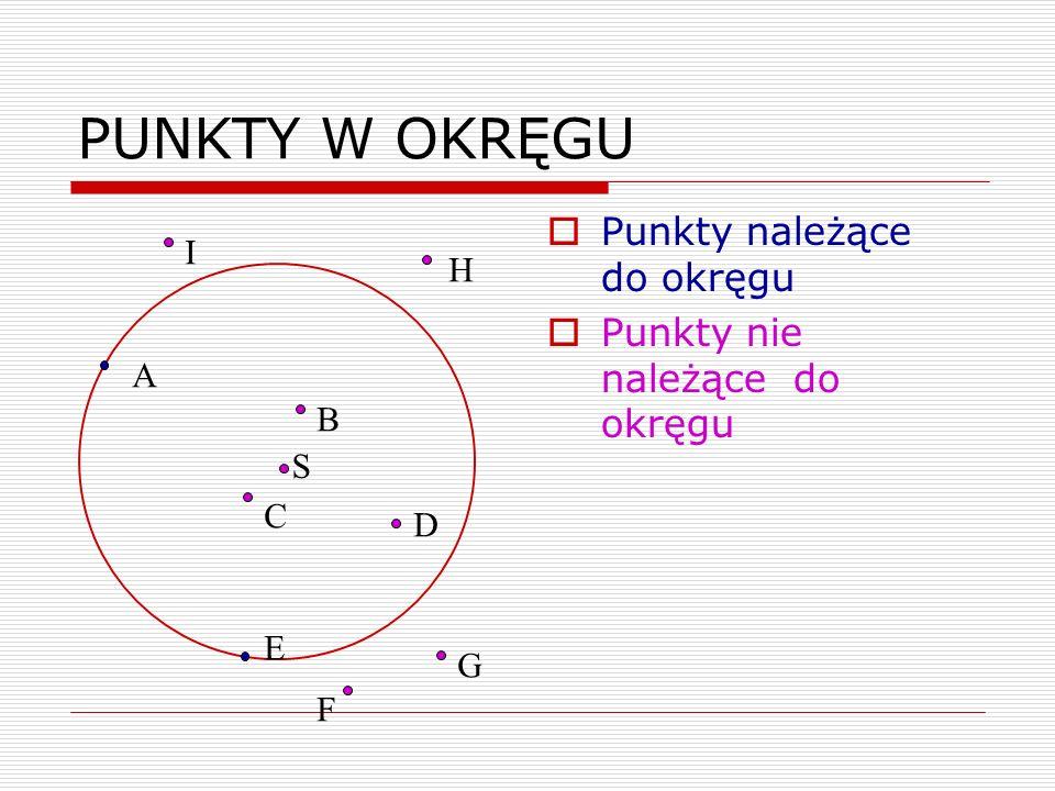 PUNKTY W OKRĘGU Punkty należące do okręgu Punkty nie należące do okręgu A B C D E F G H I S