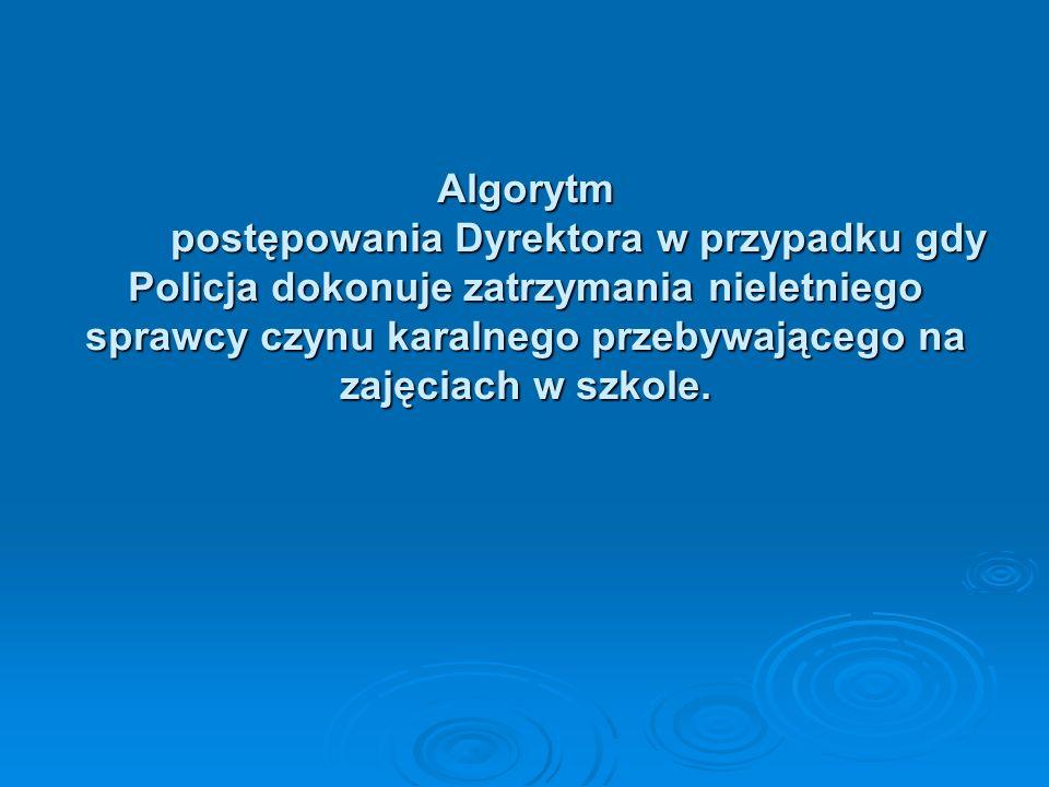 Algorytm postępowania Dyrektora w przypadku gdy Policja dokonuje zatrzymania nieletniego sprawcy czynu karalnego przebywającego na zajęciach w szkole.