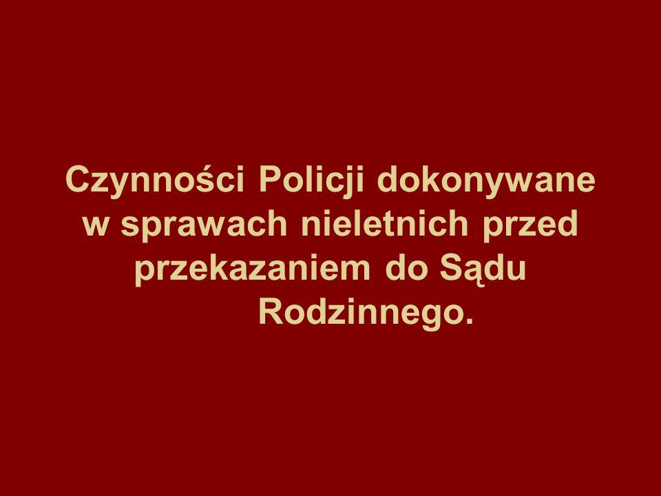 Policja została uprawniona przez przepisy Ustawy o postępowaniu w sprawach nieletnich do samodzielnego (tj.