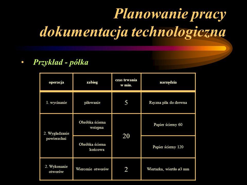 Planowanie pracy dokumentacja technologiczna Przykład - półka operacjazabieg czas trwania w min. narzędzia 1. wycinaniepiłowanie 5 Ręczna piła do drew