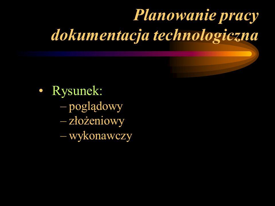 Planowanie pracy dokumentacja technologiczna Rysunek: –poglądowy –złożeniowy –wykonawczy
