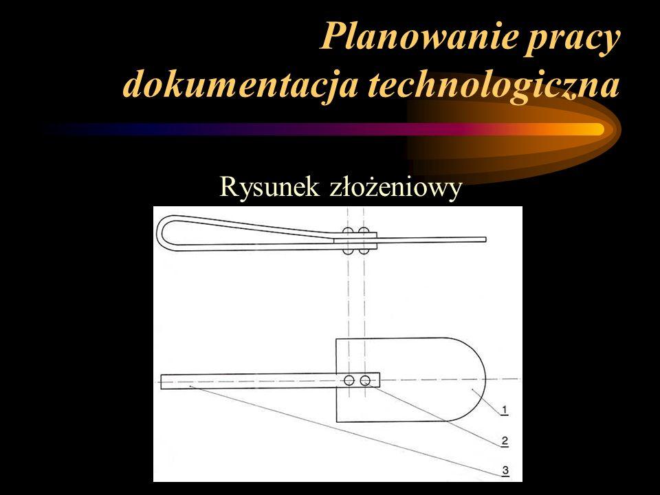 Planowanie pracy dokumentacja technologiczna Rysunek złożeniowy