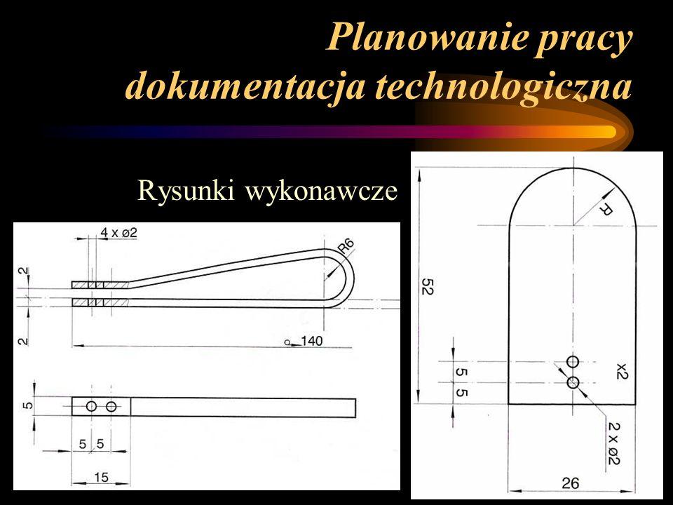 Planowanie pracy dokumentacja technologiczna Dobór odpowiednich materiałów