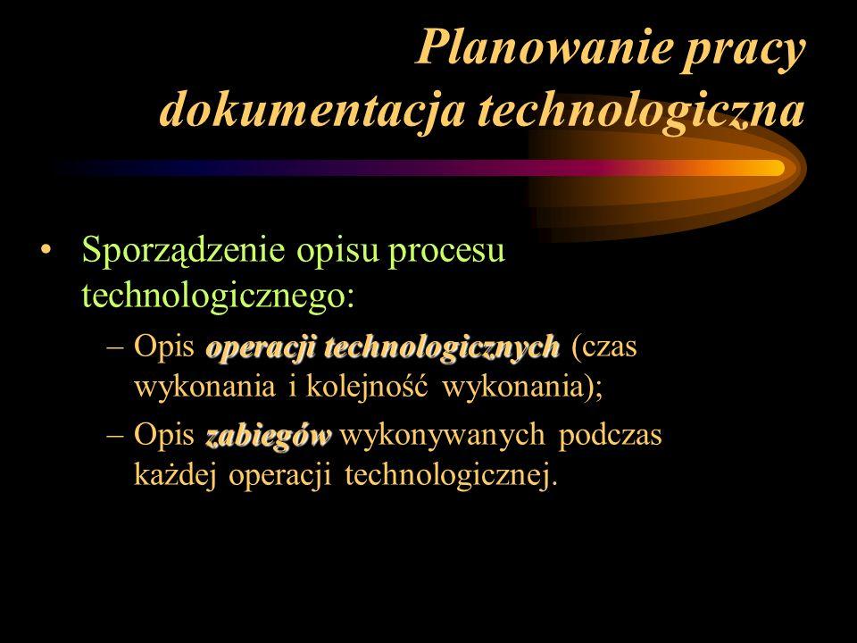 Planowanie pracy dokumentacja technologiczna Sporządzenie opisu procesu technologicznego: operacji technologicznych –Opis operacji technologicznych (c