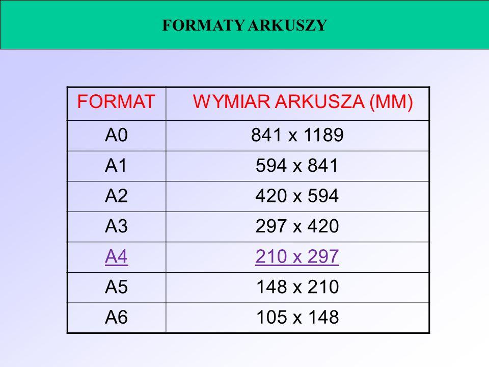 FORMATY ARKUSZY FORMAT WYMIAR ARKUSZA (MM) A0841 x 1189 A1594 x 841 A2420 x 594 A3297 x 420 A4210 x 297 A5148 x 210 A6105 x 148