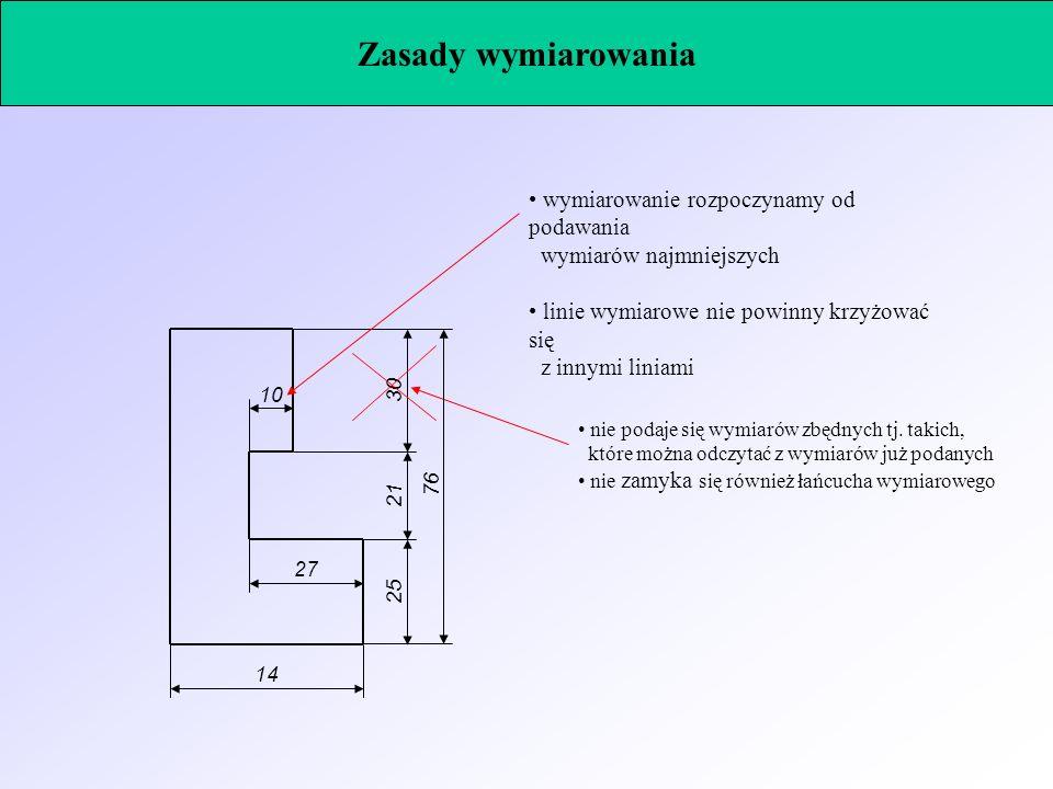 średnice otworów do 12 mm podaje się na zewnątrz otworu (strzałki skierowane do środka otworu), a powyżej 12 mm wewnątrz otworu (strzałki skierowane na zewnątrz środka otworu) 24 8 1057 17 15 34 21 85 30 R10 x20 środek otworu podaje się dwoma wymiarami Zasady wymiarowania