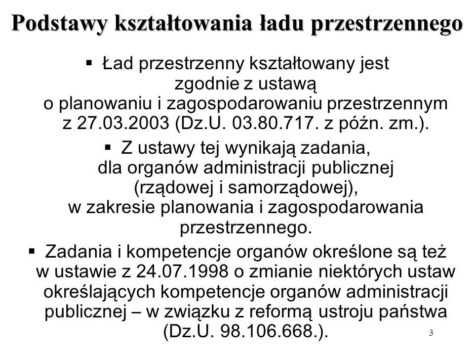 3 Podstawy kształtowania ładu przestrzennego Ład przestrzenny kształtowany jest zgodnie z ustawą o planowaniu i zagospodarowaniu przestrzennym z 27.03.2003 (Dz.U.