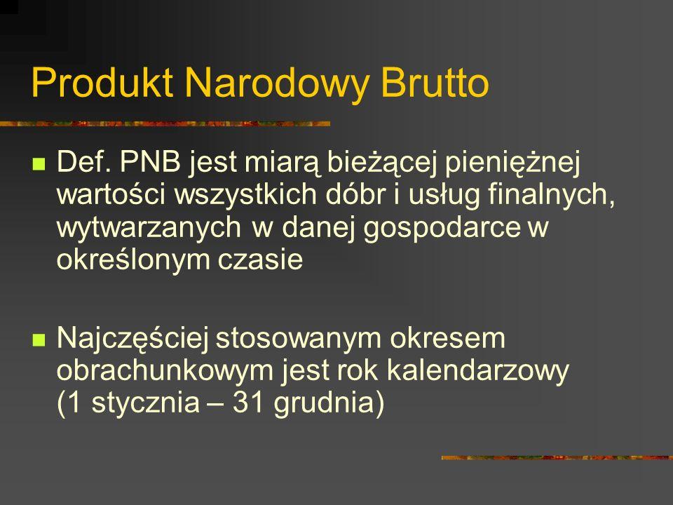 Produkt Narodowy Brutto Wzór: PNB = K+ Ib + G + En K – konsumpcja Ib – Inwestycje brutto G- wydatki rządowe En – Eksport netto