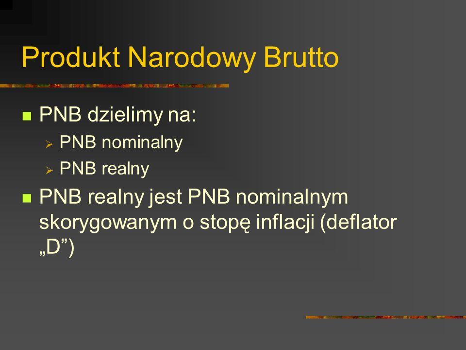 Produkt Narodowy Brutto Przykład potrzeby korygowania PNB nominalnego o deflator Przykład: W gospodarce X w roku t wytworzono 10 rowerów po 1000 zł i 20 czajników po 100 zł, co daje PNBt = 10* 1000 zł + 20 * 100 zł = 12 000 zł, to wyższe PNB w roku t+1, PNBt+1=20000 zł, może wynikać z tego np.