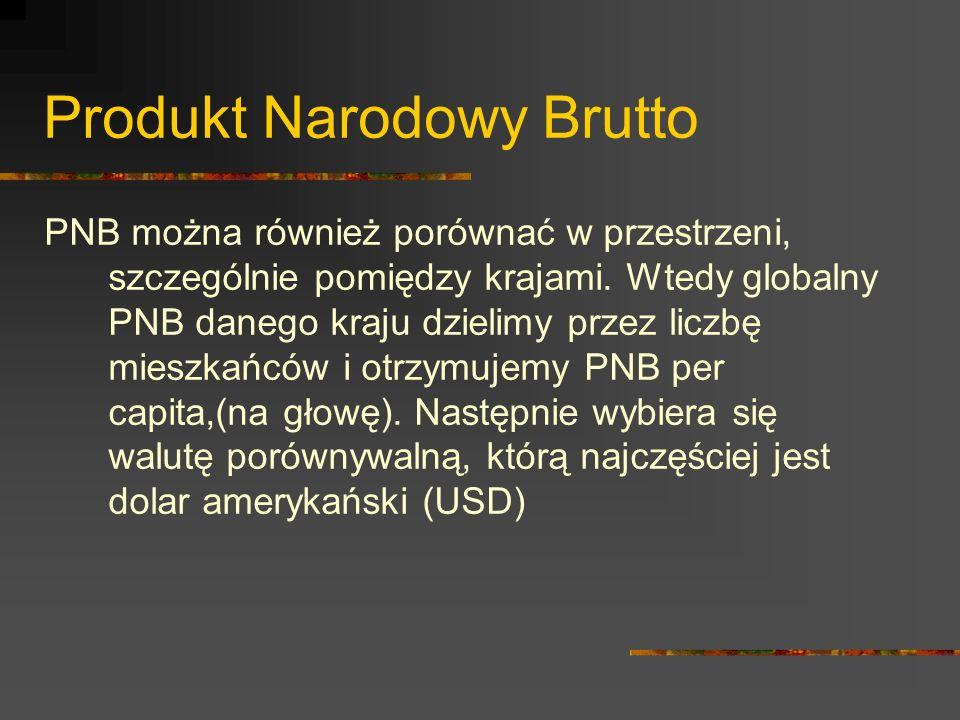 Produkt Narodowy Brutto Różnica między PNB, określanym jako nominalny PNB, a PNB realnym sprowadza się więc do tego, że pierwszy z nich mierzy bieżącą wartość pieniężną produkcji, natomiast drugi, jej realną (fizyczną) wielkość.