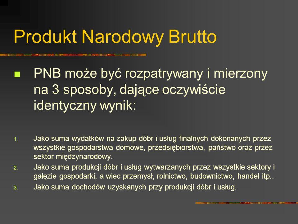 Produkt Narodowy Netto (PNN) PNN = PNB – amortyzacja PNN nie ujmuje inwestycji odtworzeniowych, stanowi lepszą niż PNB miarę przyrostu zasobu danej gospodarki, lub inaczej: PNN=konsumpcja+inwestycje netto+wydatki rządowe+ eksport netto