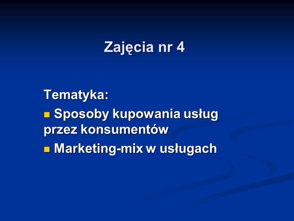 Zajęcia nr 4 Tematyka: Sposoby kupowania usług przez konsumentów Sposoby kupowania usług przez konsumentów Marketing-mix w usługach Marketing-mix w us
