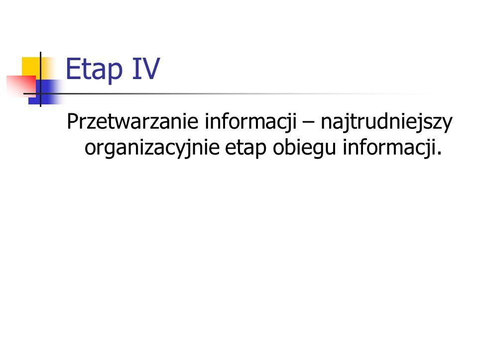 Etap IV Przetwarzanie informacji – najtrudniejszy organizacyjnie etap obiegu informacji.